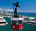 Transbordador Aeri del Port (Cross-Harbour Cable Car)